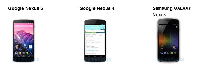 N5 vs N4 vs GNex