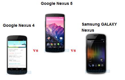 N5 vs N5 vs GNex