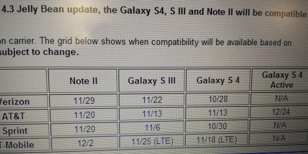 Tabella Android 4.3 Samsung