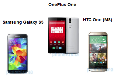 OnePlus One vs S5 vs M8