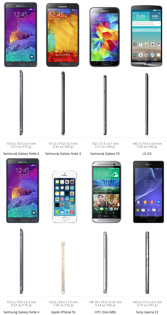 Note 4 Size Comparsion