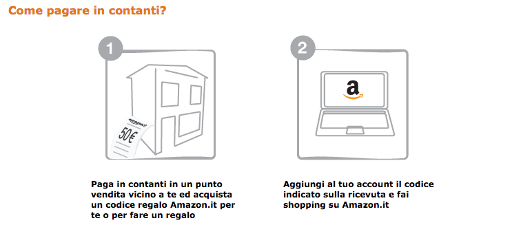 002e66010a45d8 Comprare su Amazon senza carta di credito: ecco come fare