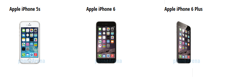 iPhone 5S vs 6 vs 6 Plus