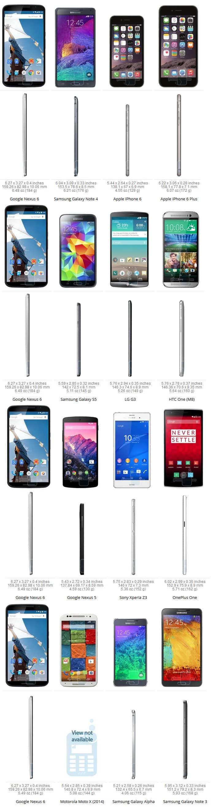 Nexus 6 Size
