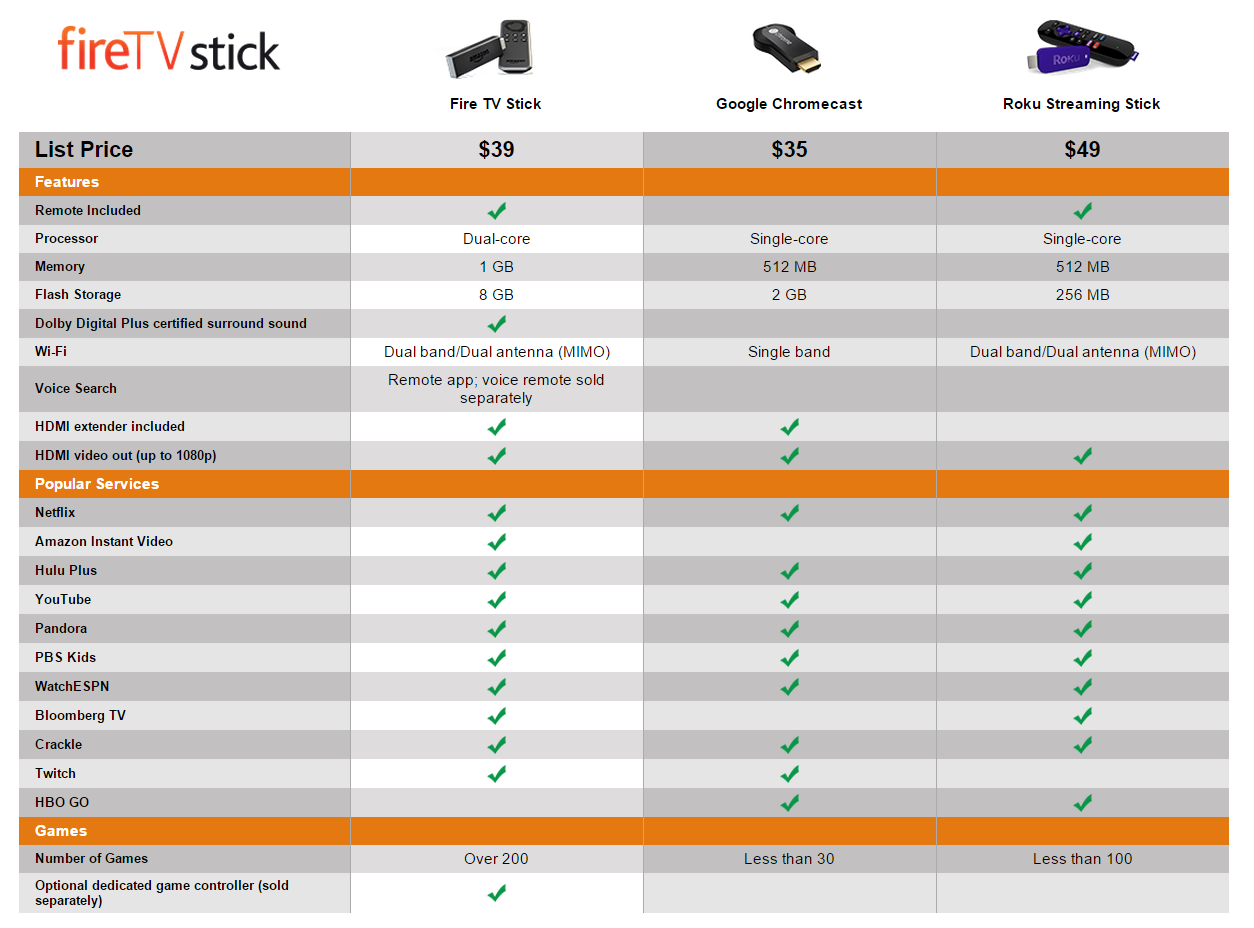 amazon-fire-stick-comparison-chart-1