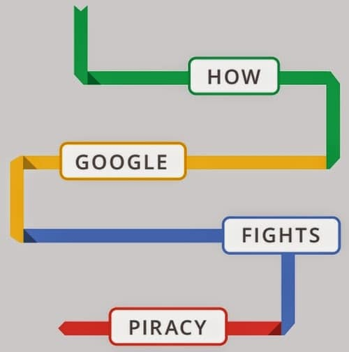 how-google-fights-piracy