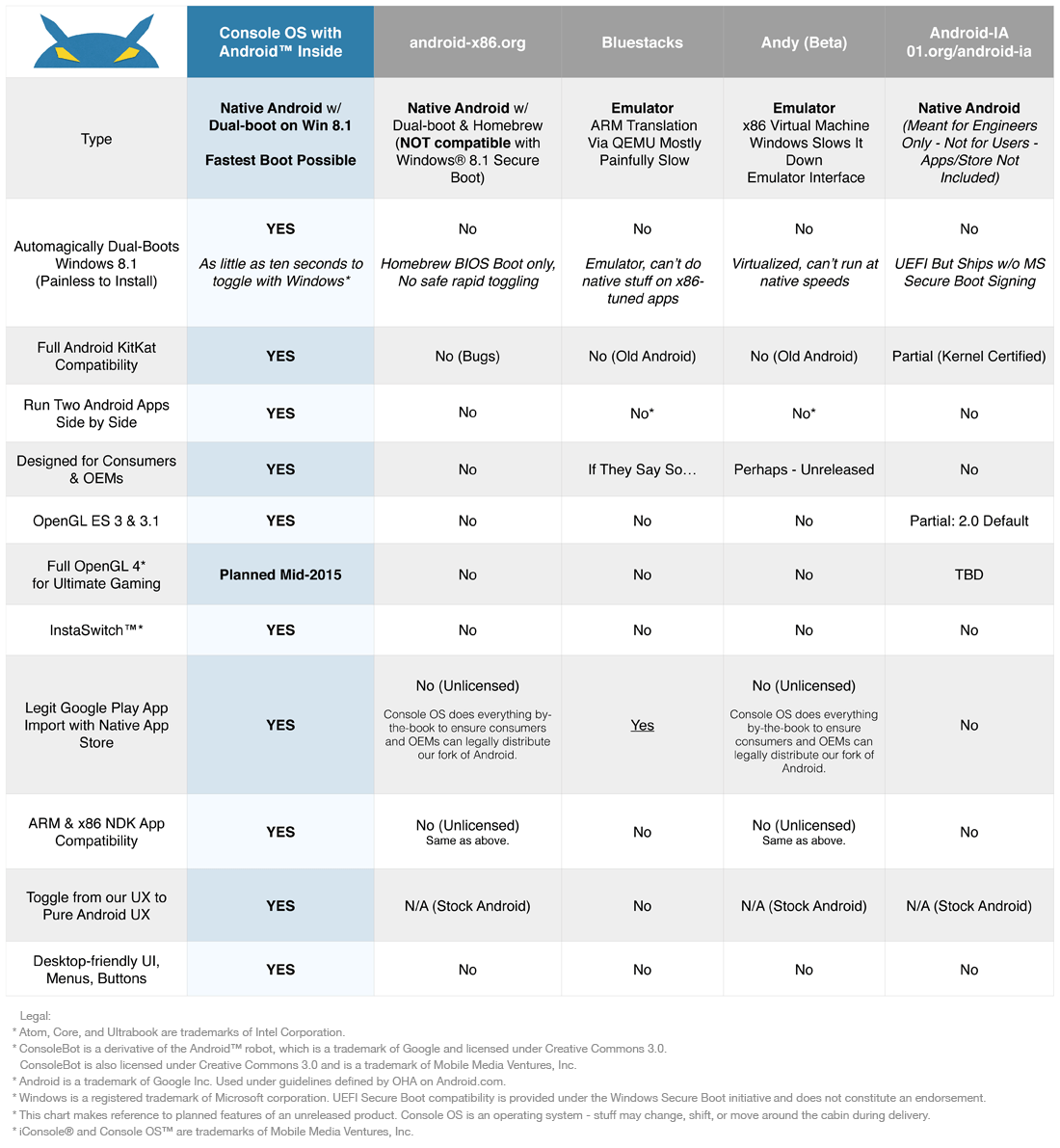 comparativa-console-OS