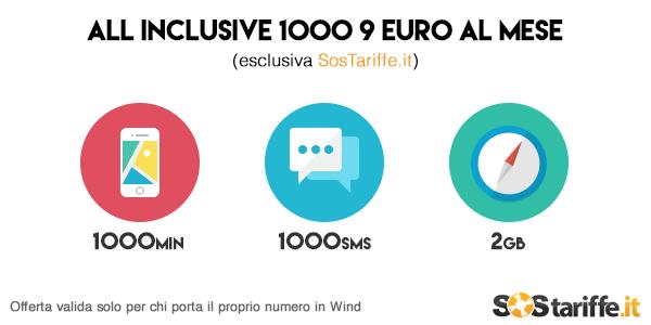 wind-sos_t
