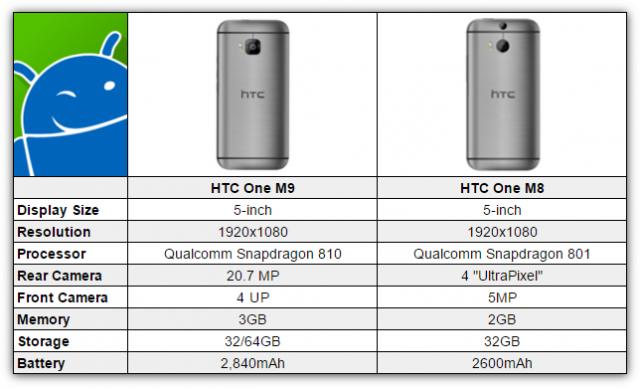 HTC-One-M8-vs-M8-640x388