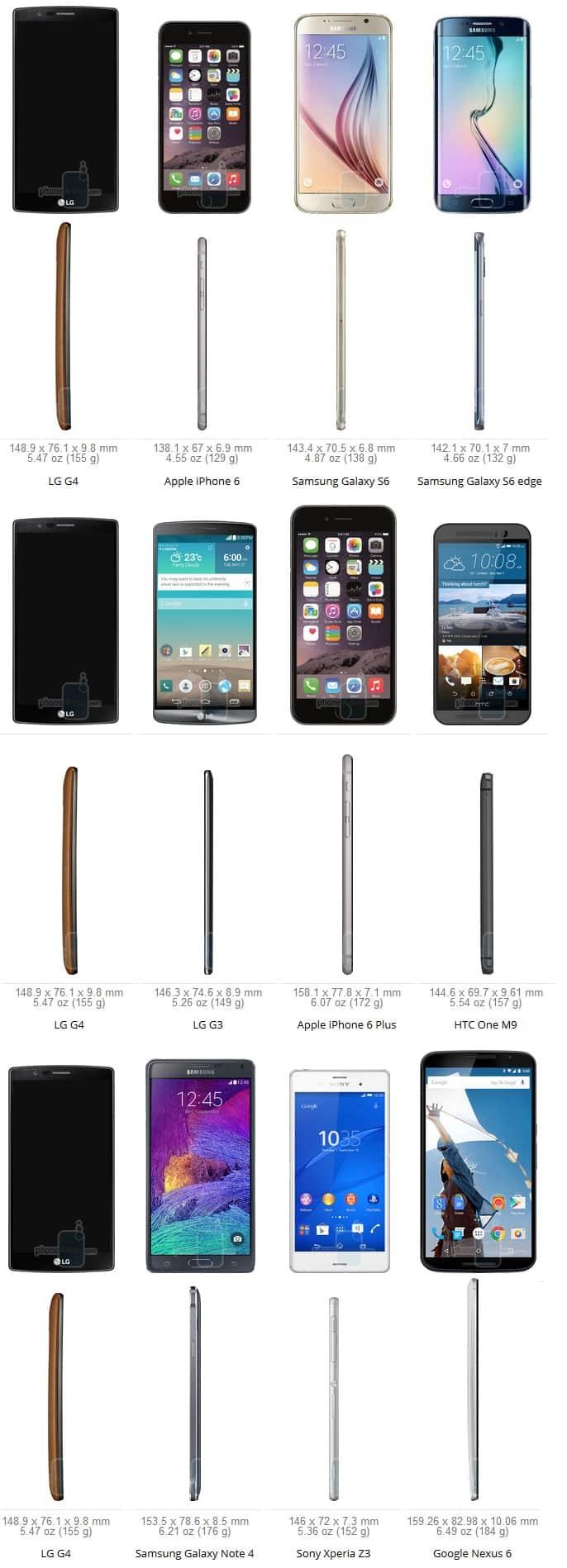 LG G4 Comparsion