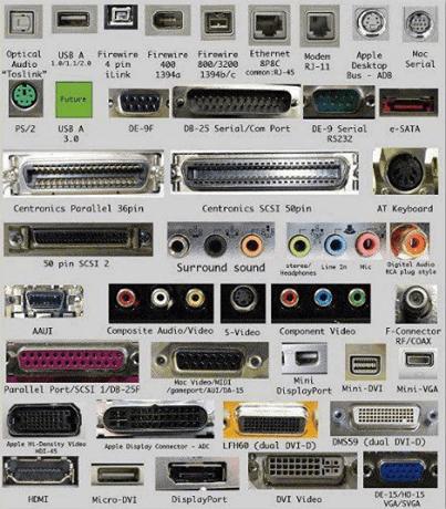 Porte PC