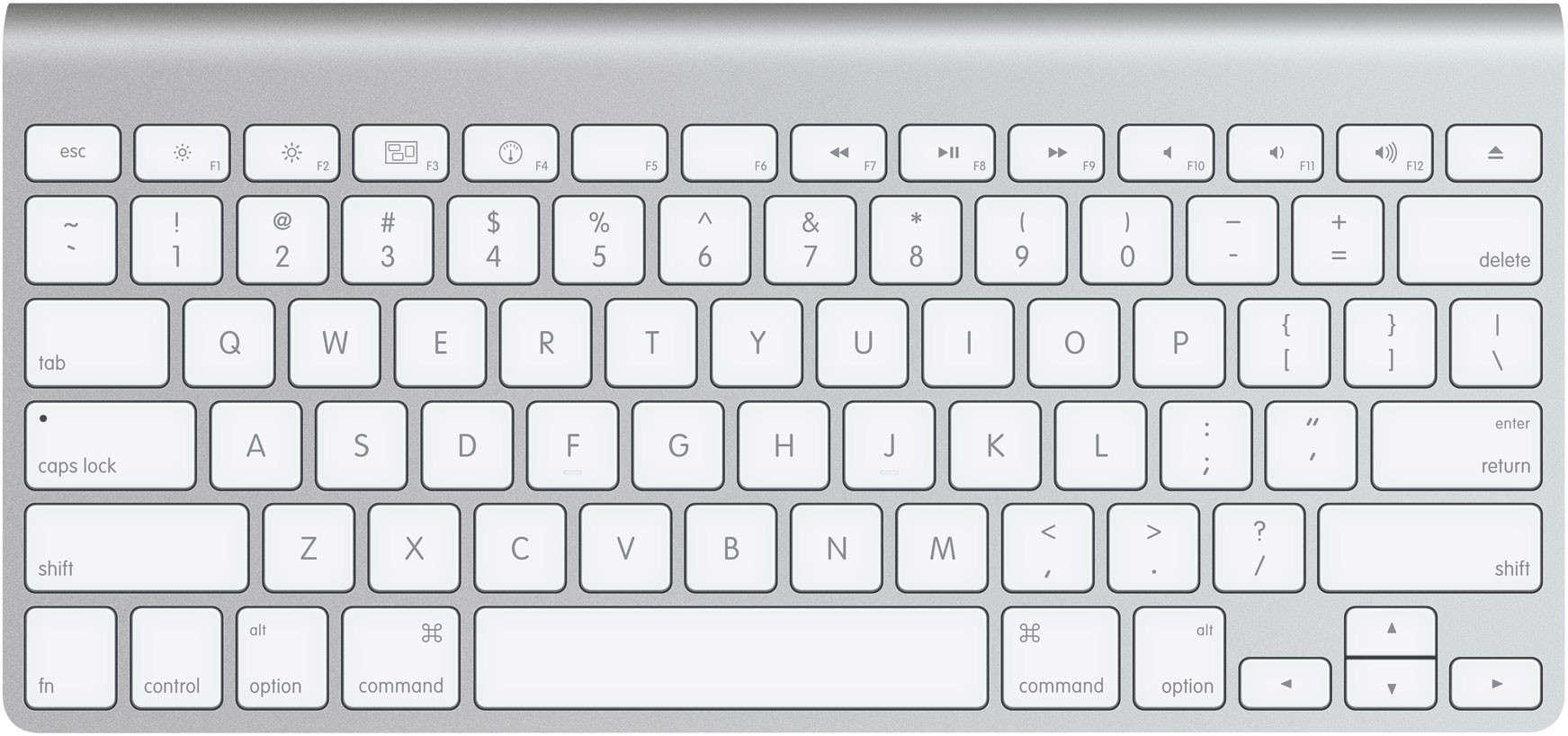 scorciatoie-da-tasiera-Mac-OS