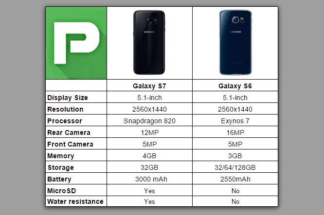 galaxy-s7-vs-galaxy-s6-end