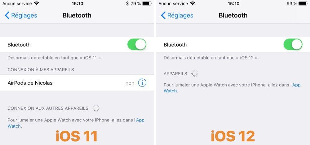 IconaBluetooth non si vede più su iPhone, iPad e iPod con iOS 12