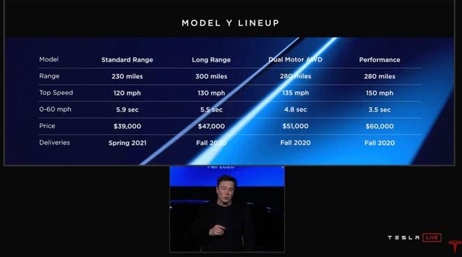Tesla Model Y 3