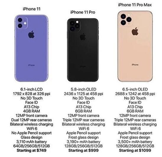 iPhone 11, iPhone 11 Pro, iPhone 11 Pro