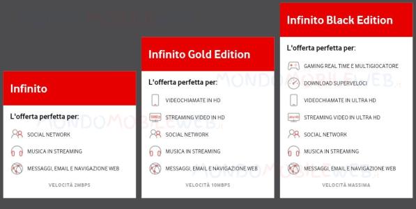 Tutto illimitato Vodafone