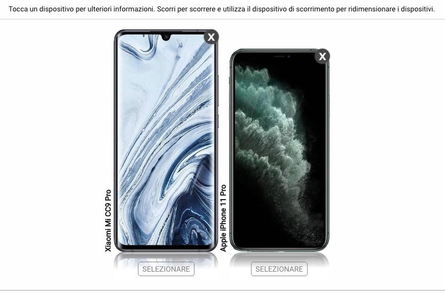 Confronto dimensioni smartphone