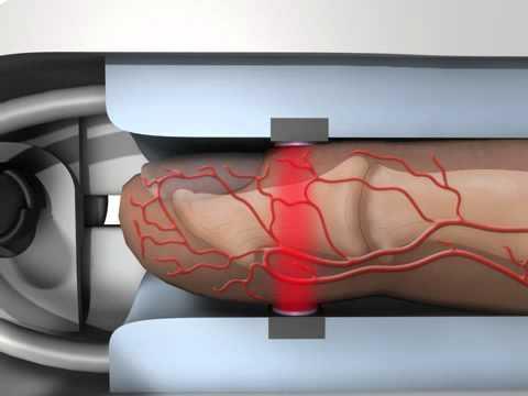 Funzionamento del pulsossimetro
